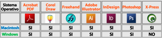 programmi per grafica